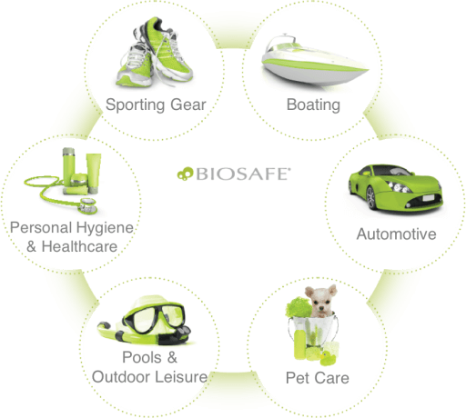 biosafe-applications