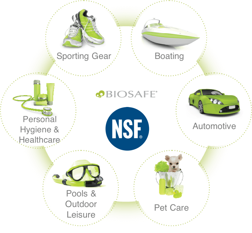 Biosafe-Applications-2.png