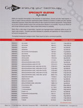 Specialty Olefins